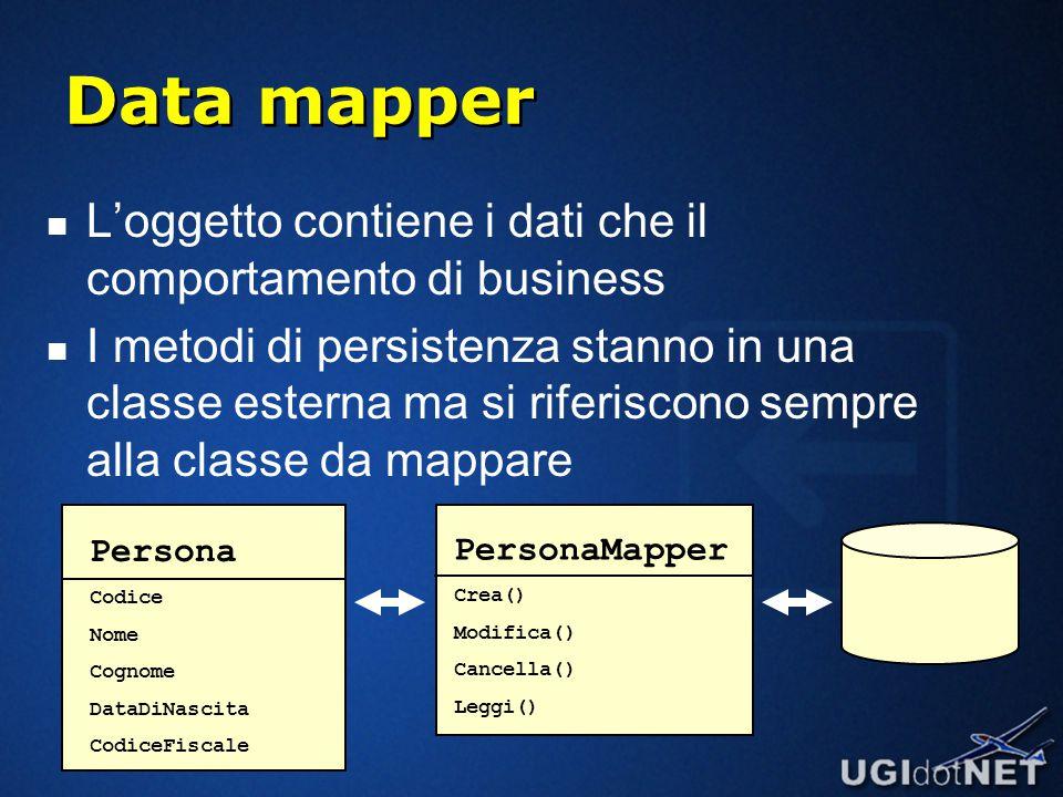 Data mapper L'oggetto contiene i dati che il comportamento di business I metodi di persistenza stanno in una classe esterna ma si riferiscono sempre alla classe da mappare PersonaMapper Crea() Modifica() Cancella() Leggi() Persona Codice Nome Cognome DataDiNascita CodiceFiscale