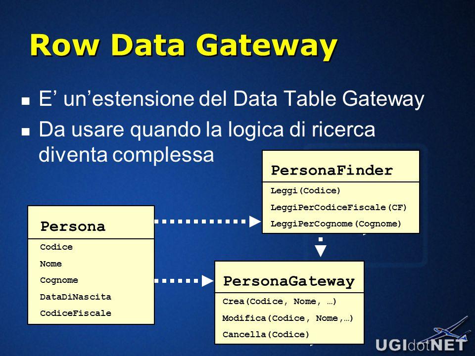 Row Data Gateway E' un'estensione del Data Table Gateway Da usare quando la logica di ricerca diventa complessa PersonaGateway Crea(Codice, Nome, …) Modifica(Codice, Nome,…) Cancella(Codice) Persona Codice Nome Cognome DataDiNascita CodiceFiscale PersonaFinder Leggi(Codice) LeggiPerCodiceFiscale(CF) LeggiPerCognome(Cognome)