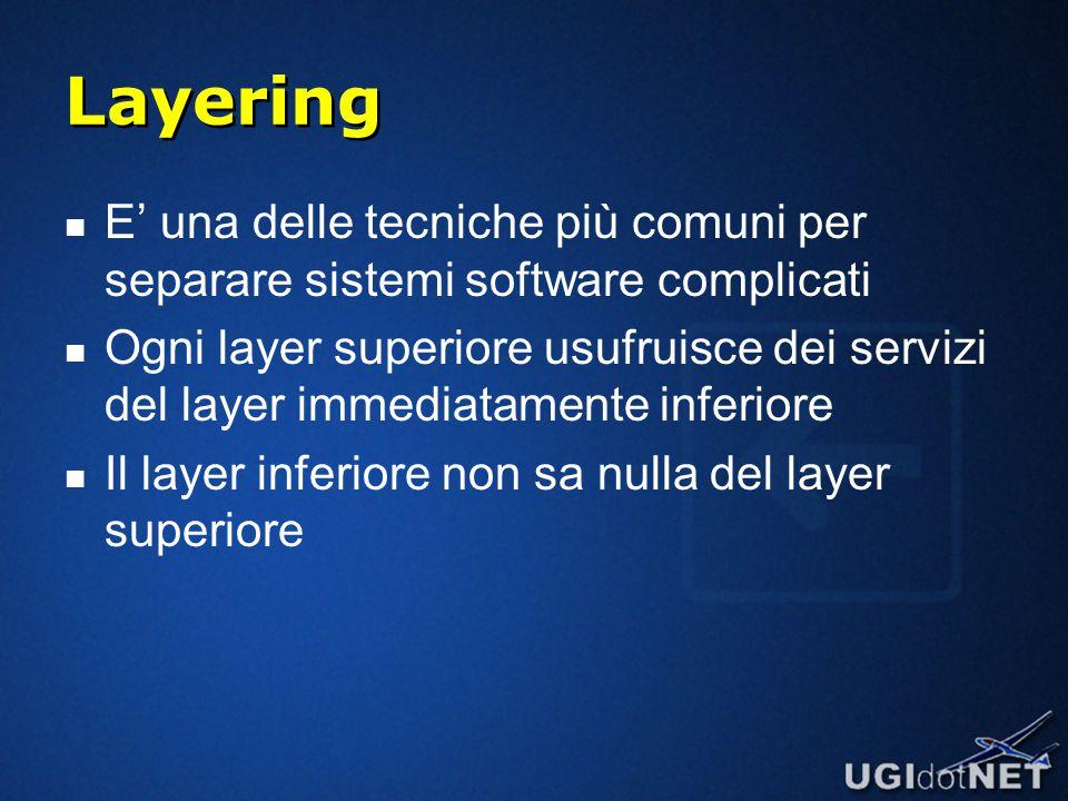 Layering E' una delle tecniche più comuni per separare sistemi software complicati Ogni layer superiore usufruisce dei servizi del layer immediatamente inferiore Il layer inferiore non sa nulla del layer superiore