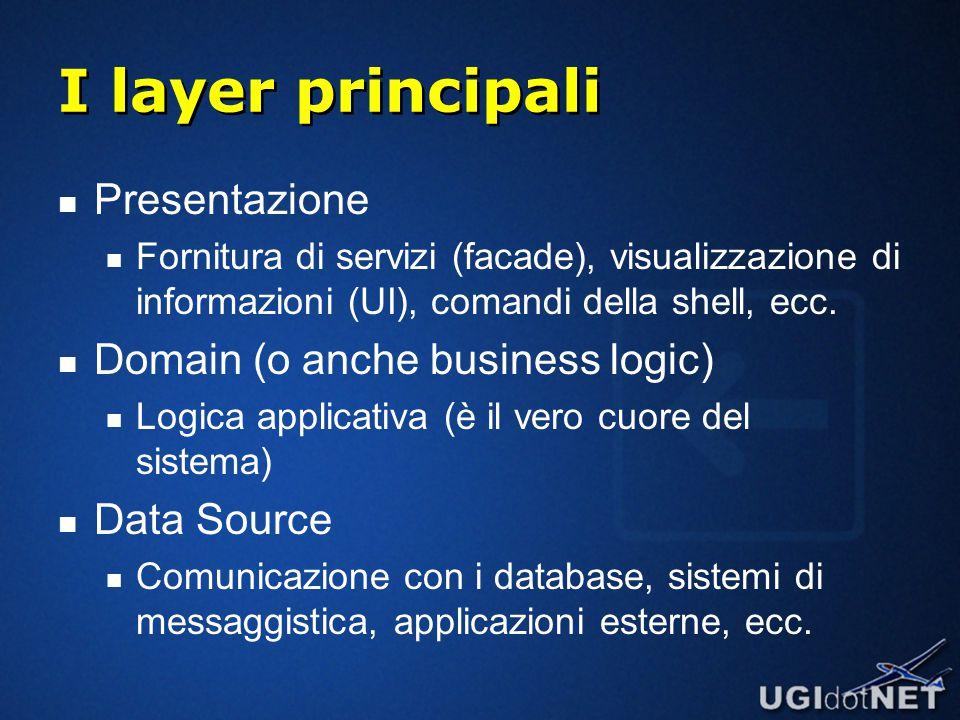 I layer principali Presentazione Fornitura di servizi (facade), visualizzazione di informazioni (UI), comandi della shell, ecc.