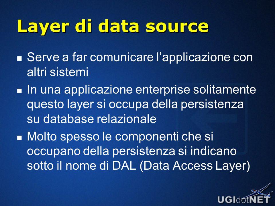 Layer di data source Serve a far comunicare l'applicazione con altri sistemi In una applicazione enterprise solitamente questo layer si occupa della persistenza su database relazionale Molto spesso le componenti che si occupano della persistenza si indicano sotto il nome di DAL (Data Access Layer)