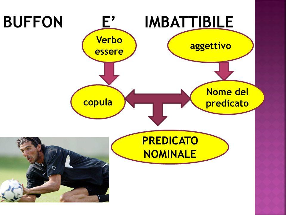 BUFFON E' IMBATTIBILE Verbo essere aggettivo copula Nome del predicato PREDICATO NOMINALE
