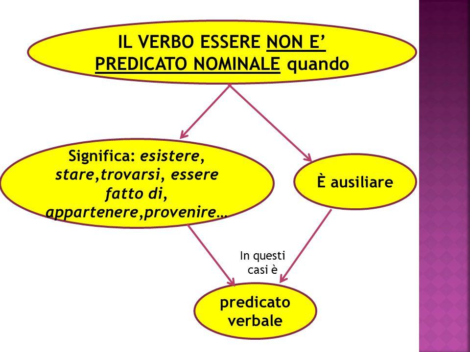 L'ANELLO E' D'ORO.(è fatto di..) VOI SIETE DI ROMA.