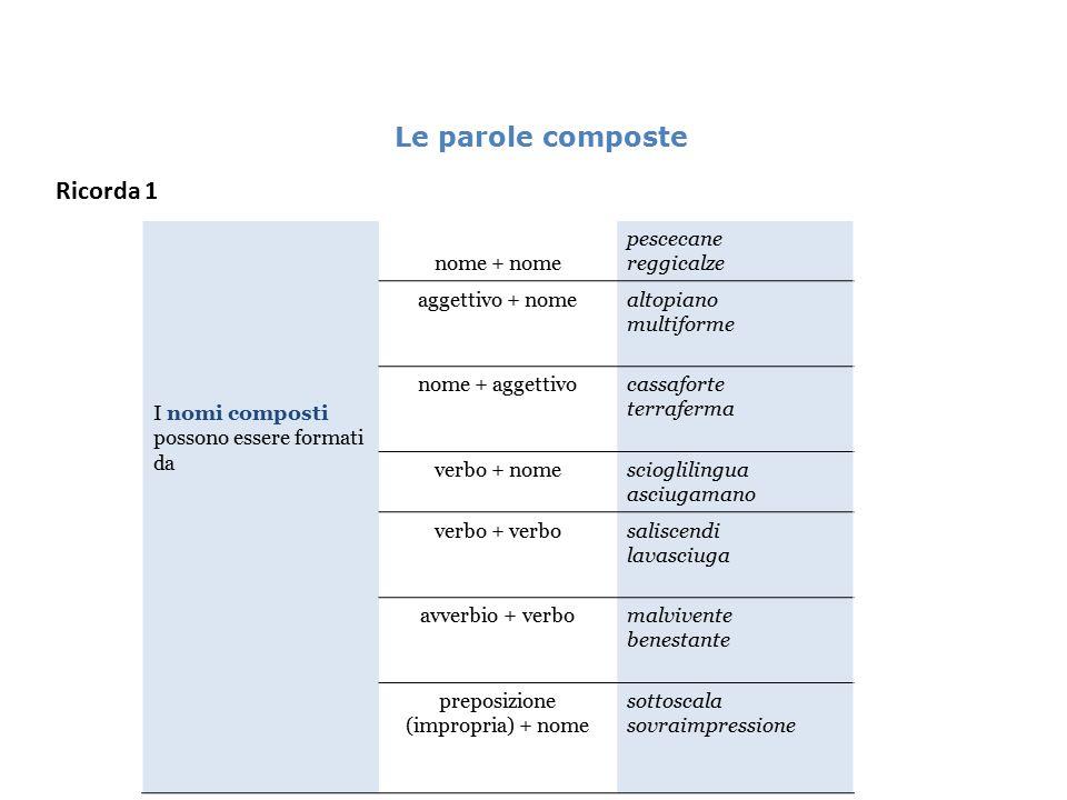 Le parole composte Ricorda 1 I nomi composti possono essere formati da nome + nome pescecane reggicalze aggettivo + nomealtopiano multiforme nome + ag