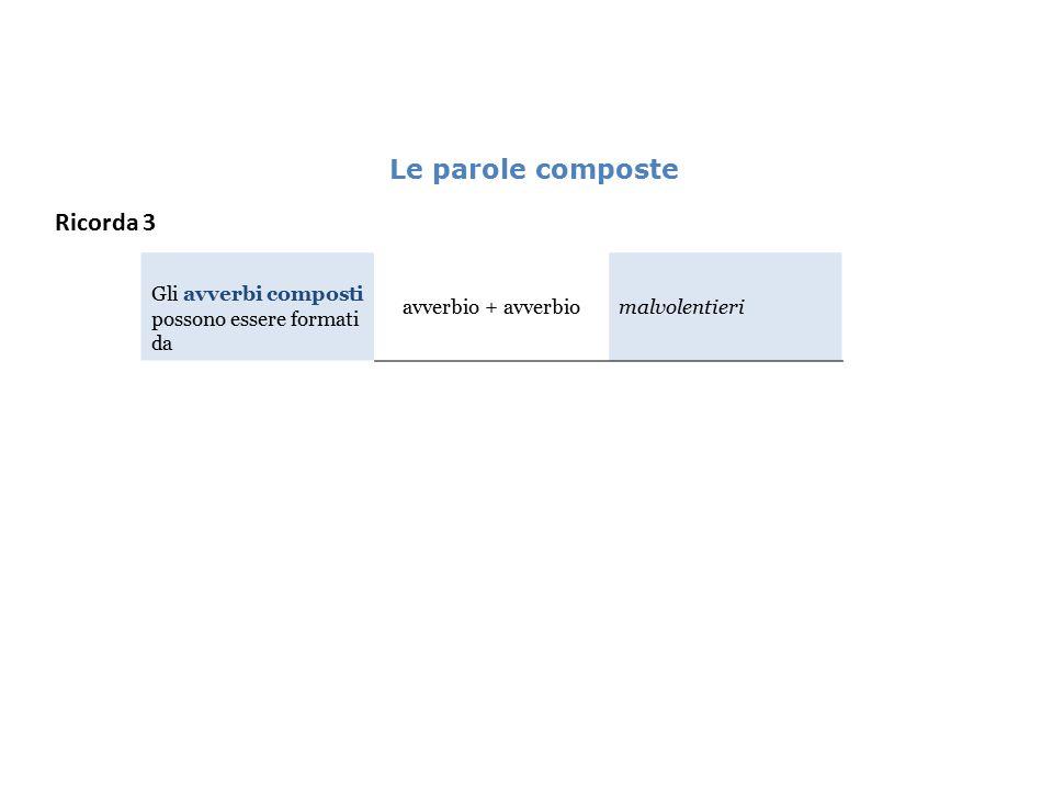 Le parole composte Ricorda 3 Gli avverbi composti possono essere formati da avverbio + avverbiomalvolentieri