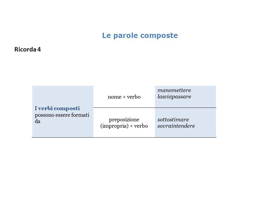 Le parole composte Ricorda 4 I verbi composti possono essere formati da nome + verbo manomettere lasciapassare preposizione (impropria) + verbo sottostimare sovraintendere