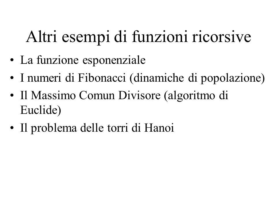 Altri esempi di funzioni ricorsive La funzione esponenziale I numeri di Fibonacci (dinamiche di popolazione) Il Massimo Comun Divisore (algoritmo di Euclide) Il problema delle torri di Hanoi