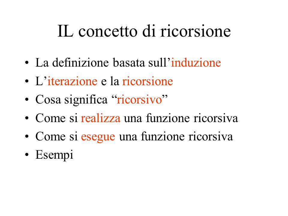 IL concetto di ricorsione La definizione basata sull'induzione L'iterazione e la ricorsione Cosa significa ricorsivo Come si realizza una funzione ricorsiva Come si esegue una funzione ricorsiva Esempi