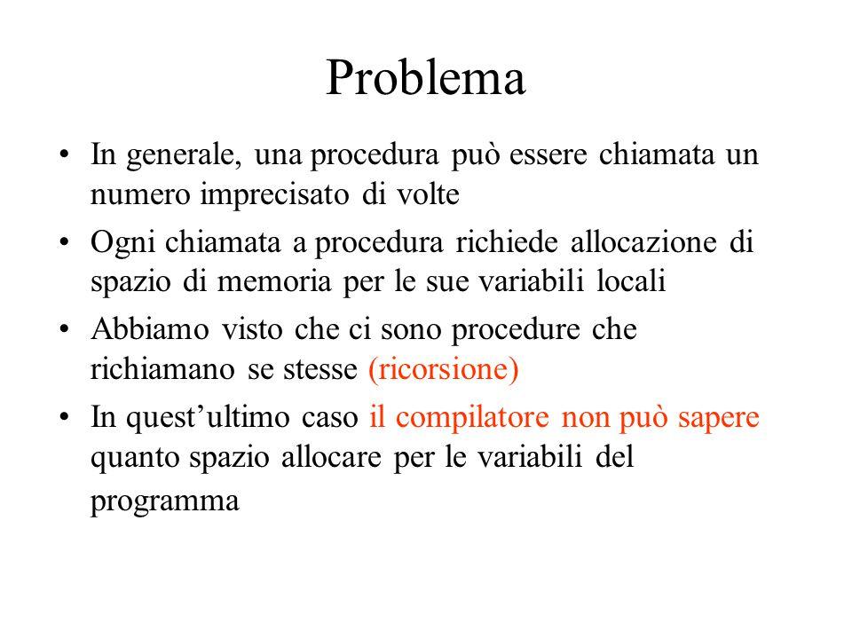 Problema In generale, una procedura può essere chiamata un numero imprecisato di volte Ogni chiamata a procedura richiede allocazione di spazio di memoria per le sue variabili locali Abbiamo visto che ci sono procedure che richiamano se stesse (ricorsione) In quest'ultimo caso il compilatore non può sapere quanto spazio allocare per le variabili del programma