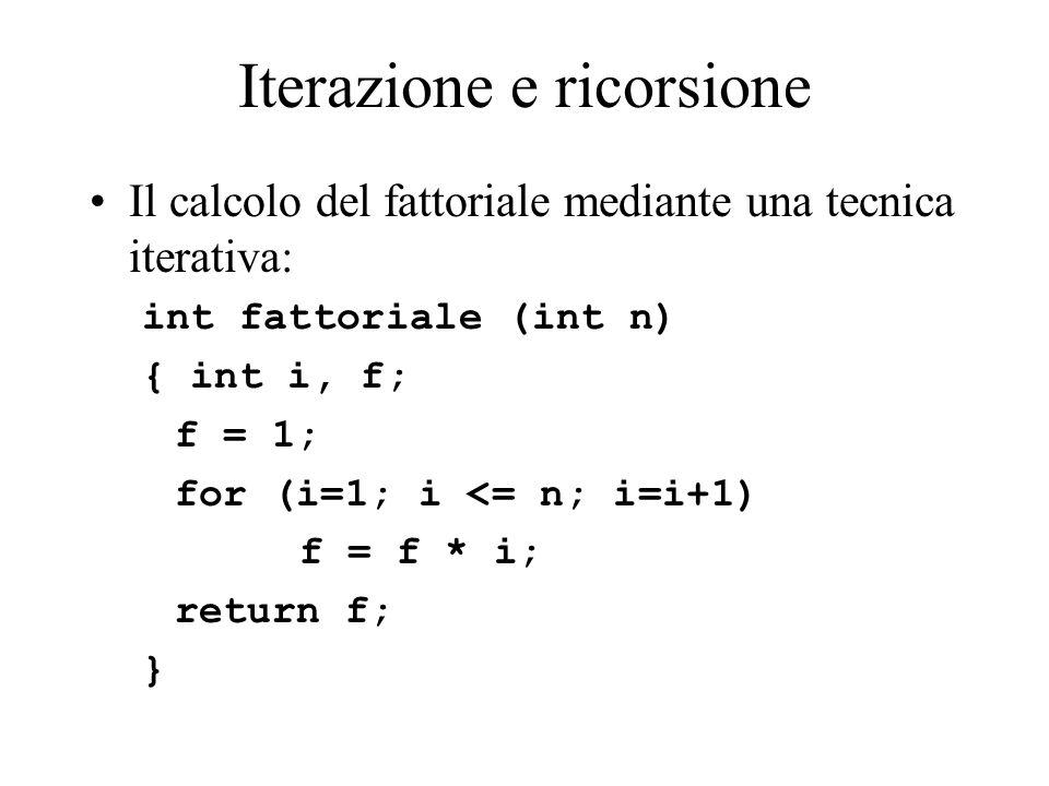 Iterazione e ricorsione Il calcolo del fattoriale mediante una tecnica iterativa: int fattoriale (int n) { int i, f; f = 1; for (i=1; i <= n; i=i+1) f = f * i; return f; }