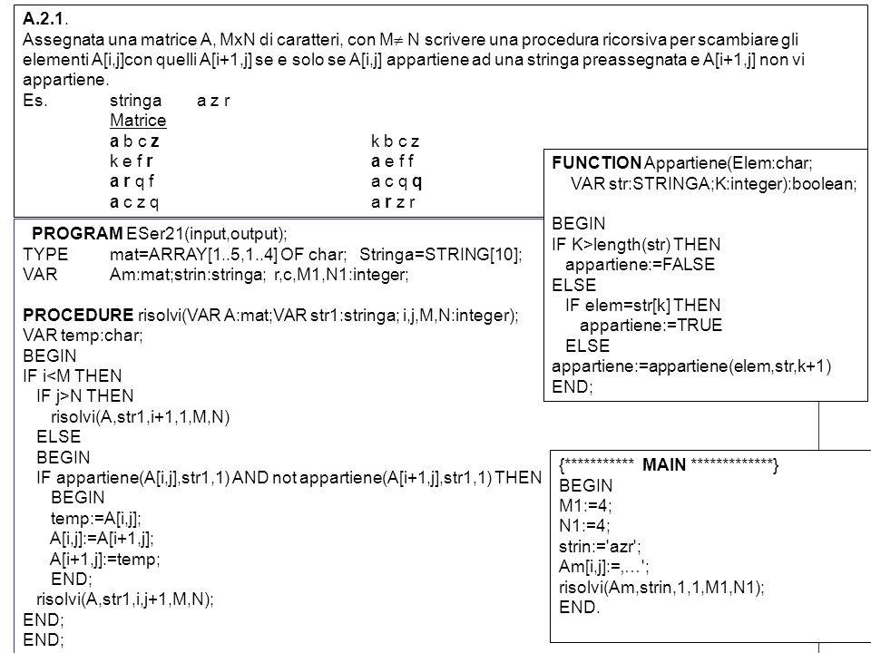 FUNCTION aggiorna(VAR TL1:LNodeP;L1,prev1:LNodeP;L2:LNodeP):LNodeP; VAR TL2,prev2:LNodeP; BEGIN WHILE L1<>NIL DO BEGIN IF L1^.ITEM IN [ a , e , i , o , u ] THEN Cancella(TL1,prev1,L1); ELSE BEGIN Prev1:=L1; L1:=L1^.next; END; TL2:=L2; Prev1^.next:=L2; prev2:=prev1; WHILE L2<>NIL DO BEGIN IF NOT (L2^.ITEM IN [ a , e , i , o , u ]) THEN Cancella(TL2,prev2,L2); ELSE BEGIN Prev2:=L2; L2:=L2^.next; END; aggiorna:=TL1; END; { ******** MAIN *********} BEGIN CreaLista(LL1); CreaLista(LL2); writeln( LISTA INIZIALE L1 ); writeln; LeggiLista(LL1); writeln( LISTA INIZIALE L2 ); writeln; LeggiLista(LL2); prec1:=NIL; writeln( LISTA CORRETTA ); LeggiLista(aggiorna(LL1,LL1,prec1,LL2)); readln; END.