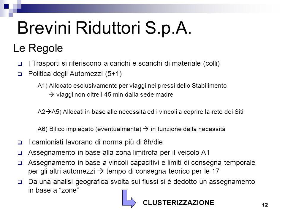 12 Brevini Riduttori S.p.A.
