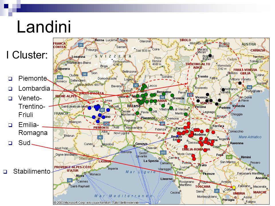 19 Landini I Cluster:  Piemonte  Lombardia  Veneto- Trentino- Friuli  Emilia- Romagna  Sud  Stabilimento