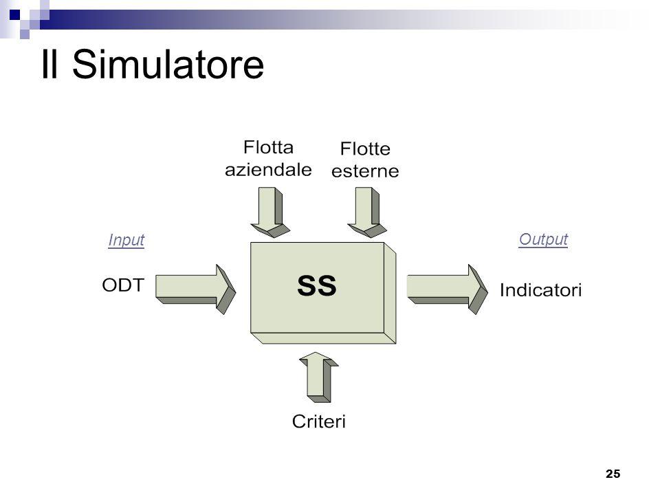 25 Il Simulatore Input Output