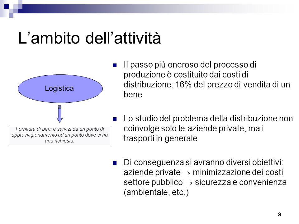3 L'ambito dell'attività Logistica Fornitura di beni e servizi da un punto di approvvigionamento ad un punto dove si ha una richiesta.