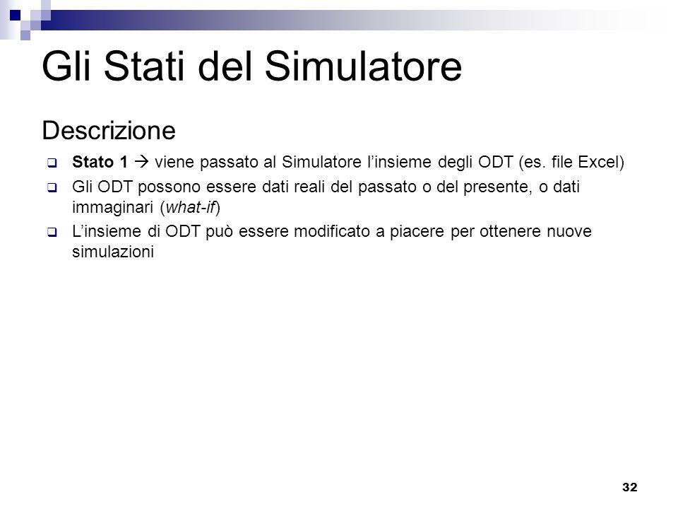 32 Descrizione  Stato 1  viene passato al Simulatore l'insieme degli ODT (es.