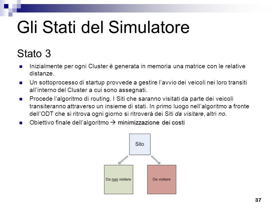37 Stato 3 Gli Stati del Simulatore Inizialmente per ogni Cluster è generata in memoria una matrice con le relative distanze.