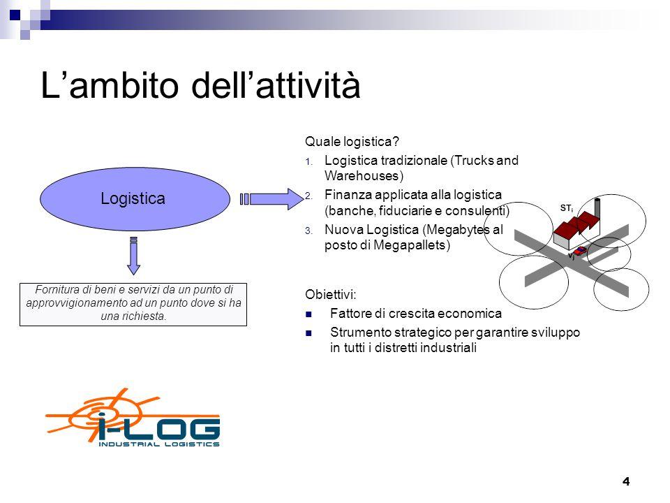 4 L'ambito dell'attività Logistica Obiettivi: Fattore di crescita economica Strumento strategico per garantire sviluppo in tutti i distretti industriali Quale logistica.