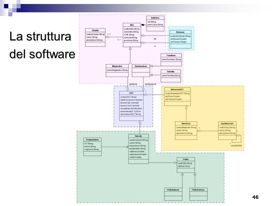46 La struttura del software
