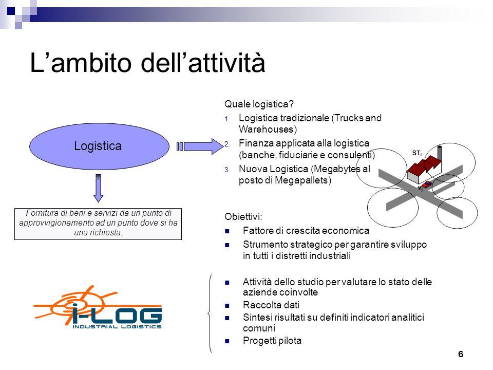 6 Logistica Obiettivi: Fattore di crescita economica Strumento strategico per garantire sviluppo in tutti i distretti industriali Quale logistica.