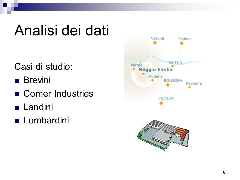 8 Analisi dei dati Casi di studio: Brevini Comer Industries Landini Lombardini