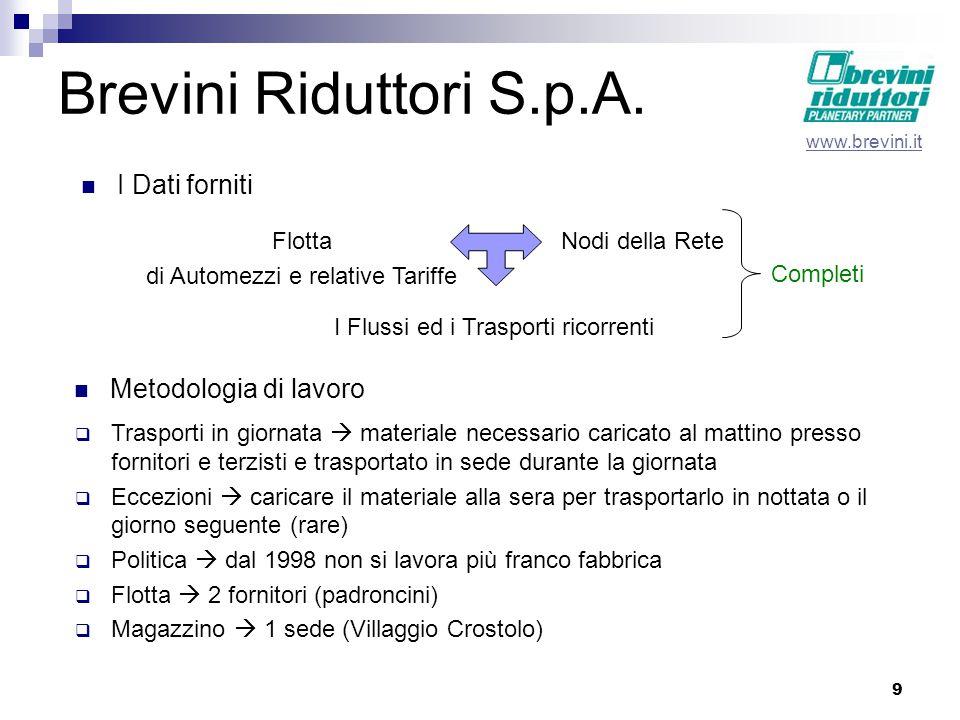 9 Brevini Riduttori S.p.A.