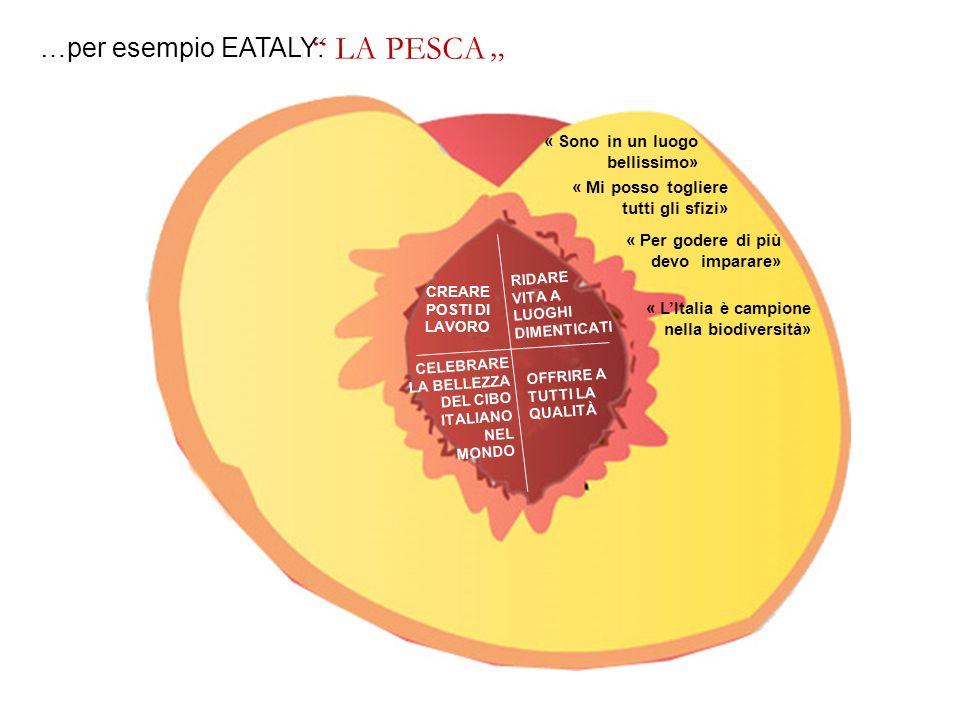 …per esempio EATALY: LA PESCA CREARE POSTI DI LAVORO RIDARE VITA A LUOGHI DIMENTICATI CELEBRARE LA BELLEZZA DEL CIBO ITALIANO NEL MONDO OFFRIRE A TUTTI LA QUALITÀ « Sono in un luogo bellissimo» « Mi posso togliere tutti gli sfizi» « Per godere di più devo imparare» « L'Italia è campione nella biodiversità»