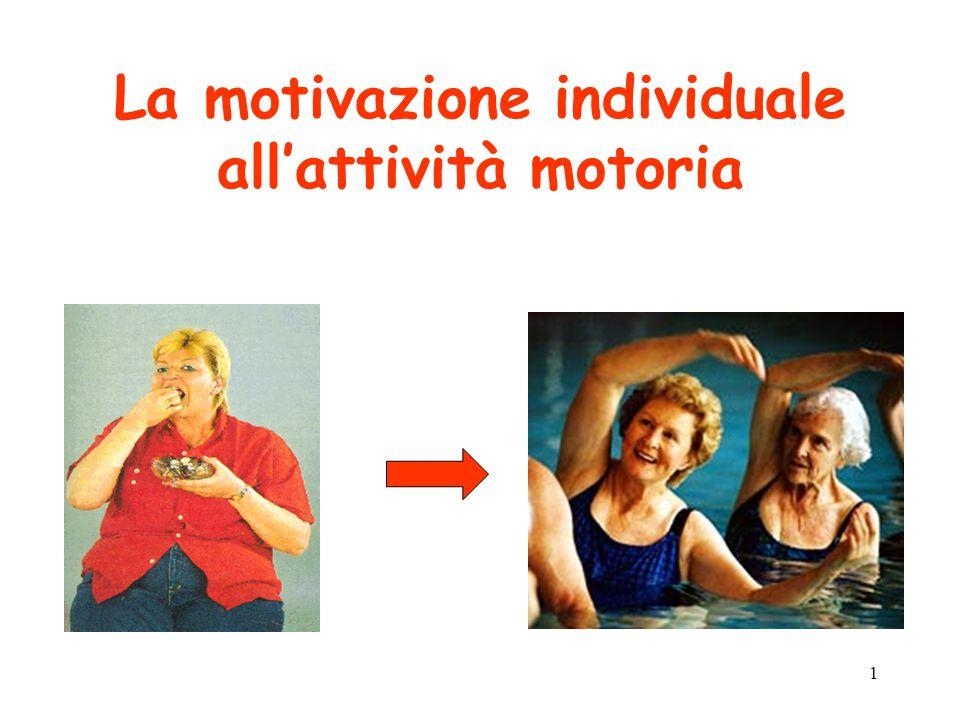 1 La motivazione individuale all'attività motoria