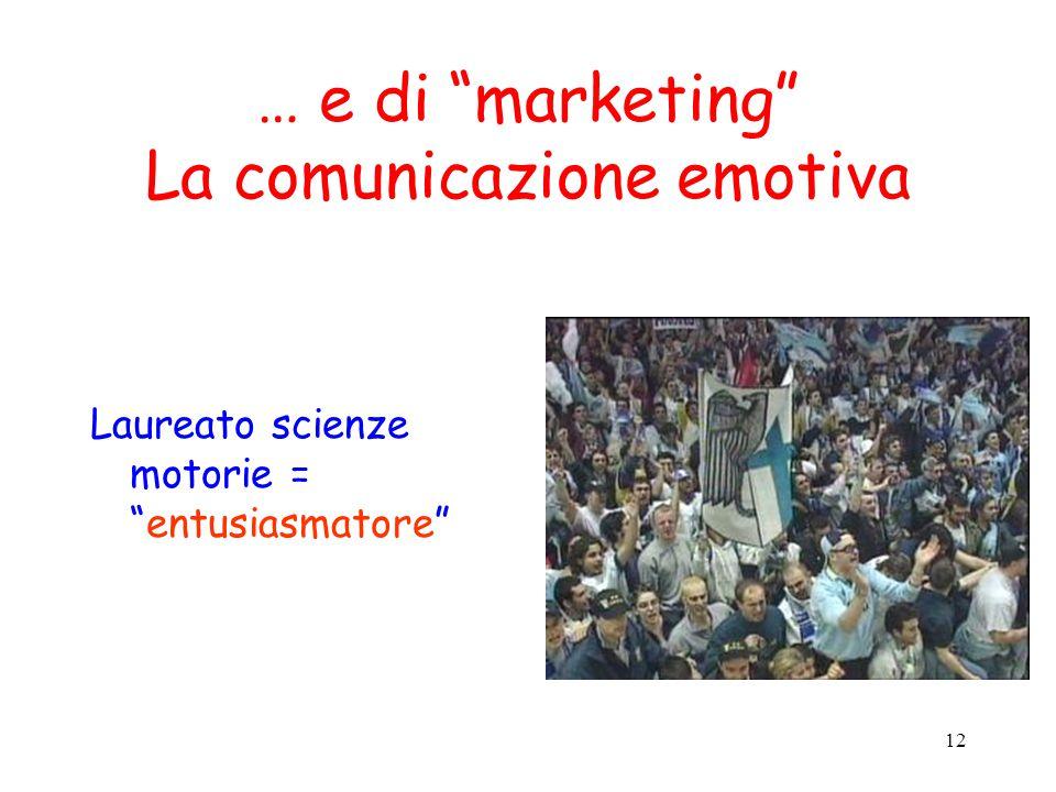 """12 … e di """"marketing"""" La comunicazione emotiva Laureato scienze motorie = """"entusiasmatore"""""""