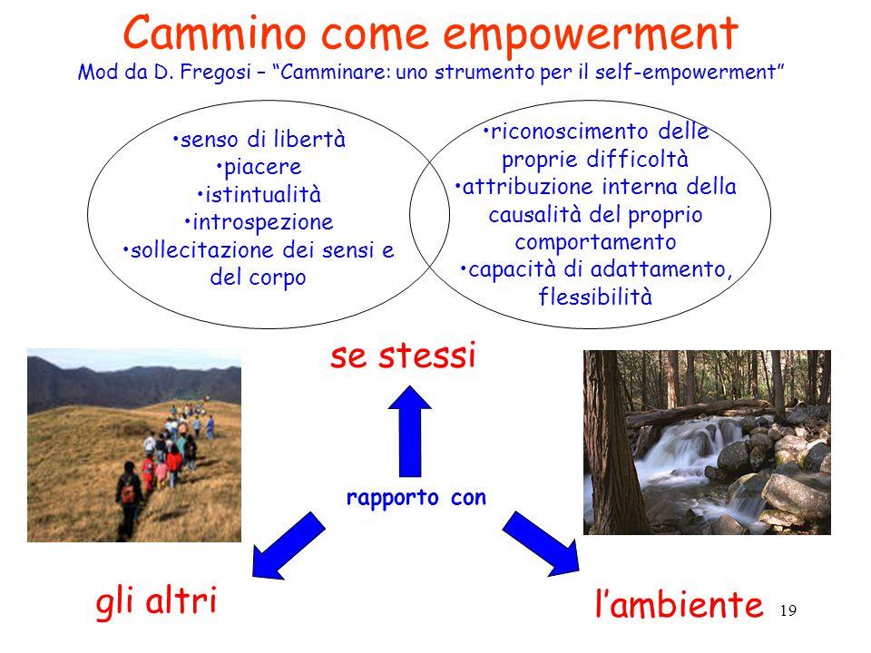 """19 Cammino come empowerment Mod da D. Fregosi – """"Camminare: uno strumento per il self-empowerment"""" gli altri senso di libertà piacere istintualità int"""