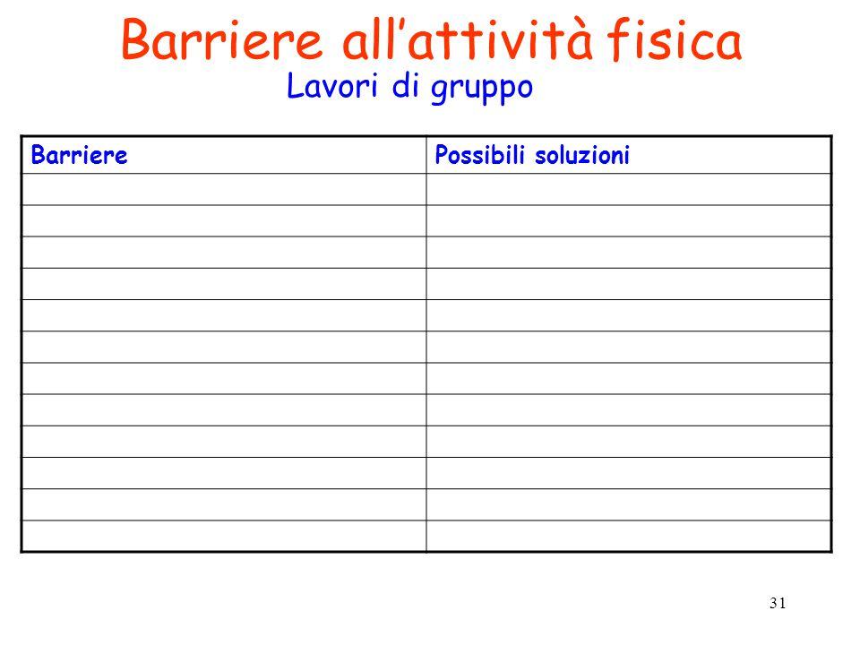 31 Barriere all'attività fisica BarrierePossibili soluzioni Lavori di gruppo