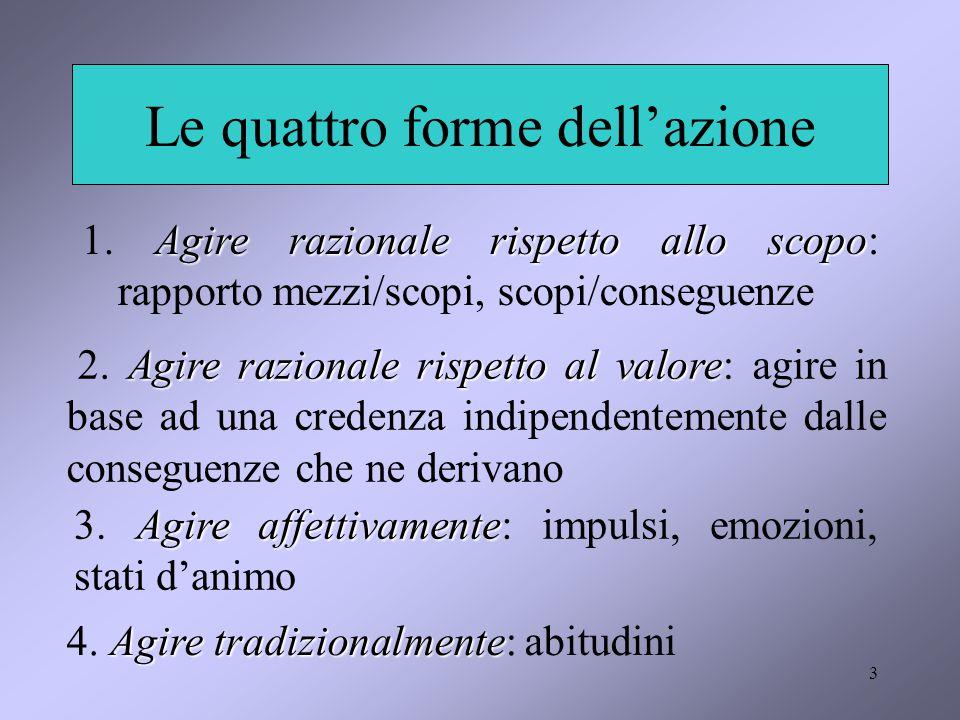 3 Le quattro forme dell'azione Agire razionale rispetto allo scopo 1. Agire razionale rispetto allo scopo: rapporto mezzi/scopi, scopi/conseguenze Agi