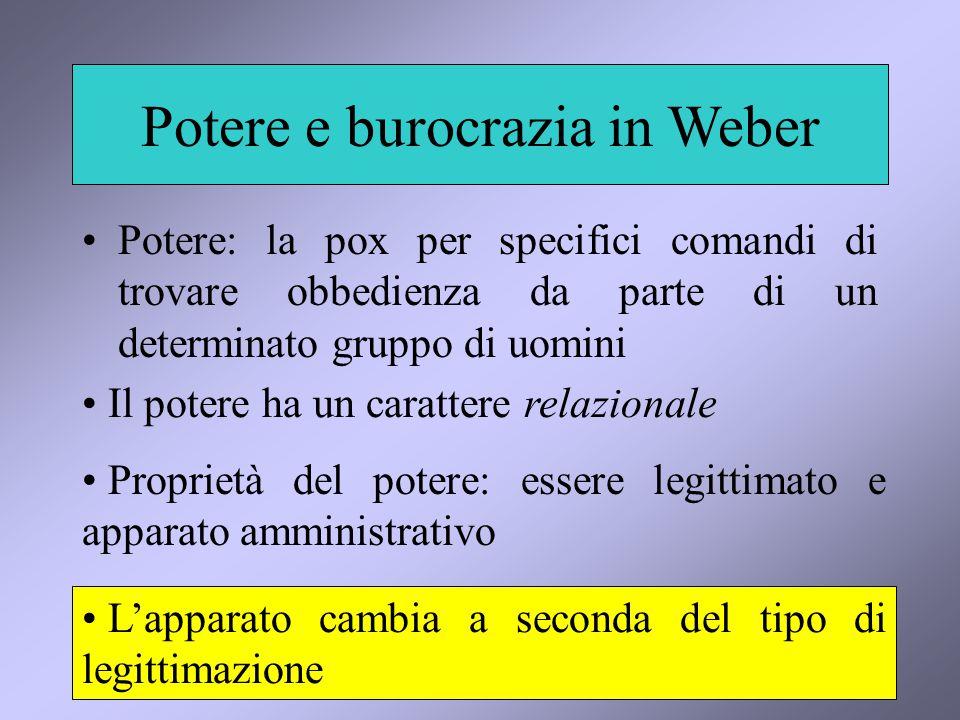 4 Potere e burocrazia in Weber Potere: la pox per specifici comandi di trovare obbedienza da parte di un determinato gruppo di uomini Il potere ha un
