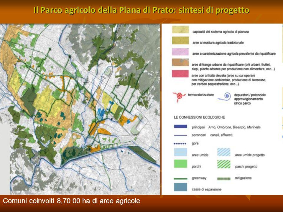 Il Parco agricolo della Piana di Prato: sintesi di progetto Comuni coinvolti 8,70 00 ha di aree agricole