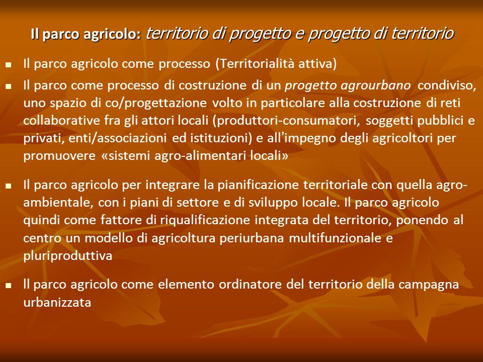 Il parco agricolo: territorio di progetto e progetto di territorio Il parco agricolo come processo (Territorialità attiva) Il parco come processo di c