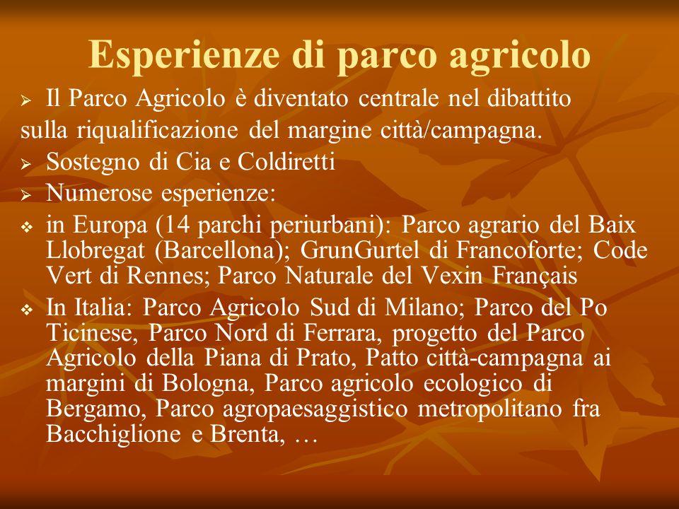 Esperienze di parco agricolo   Il Parco Agricolo è diventato centrale nel dibattito sulla riqualificazione del margine città/campagna.   Sostegno