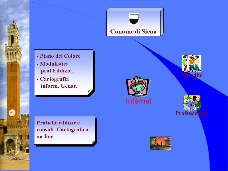 Internet Comune di Siena - Piano del Colore - Modulistica prat.Edilizie.. - Cartografia inform. Genar. Pratiche edilizie e consult. Cartografica on-li