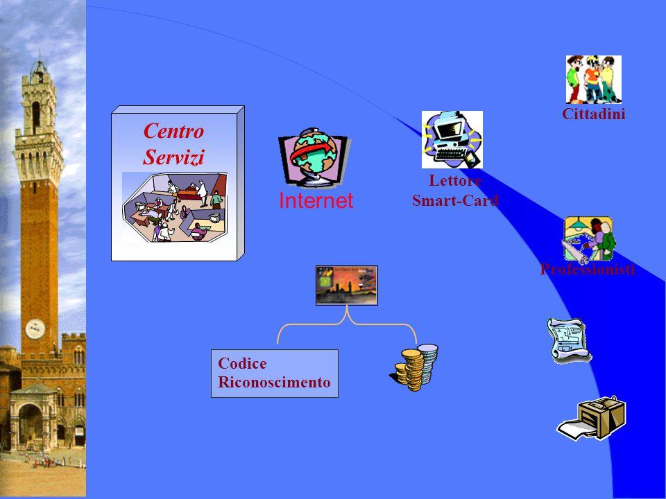 Cittadini Professionisti Codice Riconoscimento Internet Lettore Smart-Card Centro Servizi
