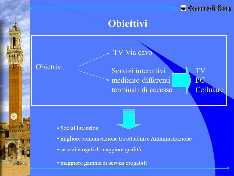 Obiettivi TV Via cavo Servizi interattivi mediante differenti terminali di accesso TV PC Cellulare Social Inclusion migliore comunicazione tra cittadi
