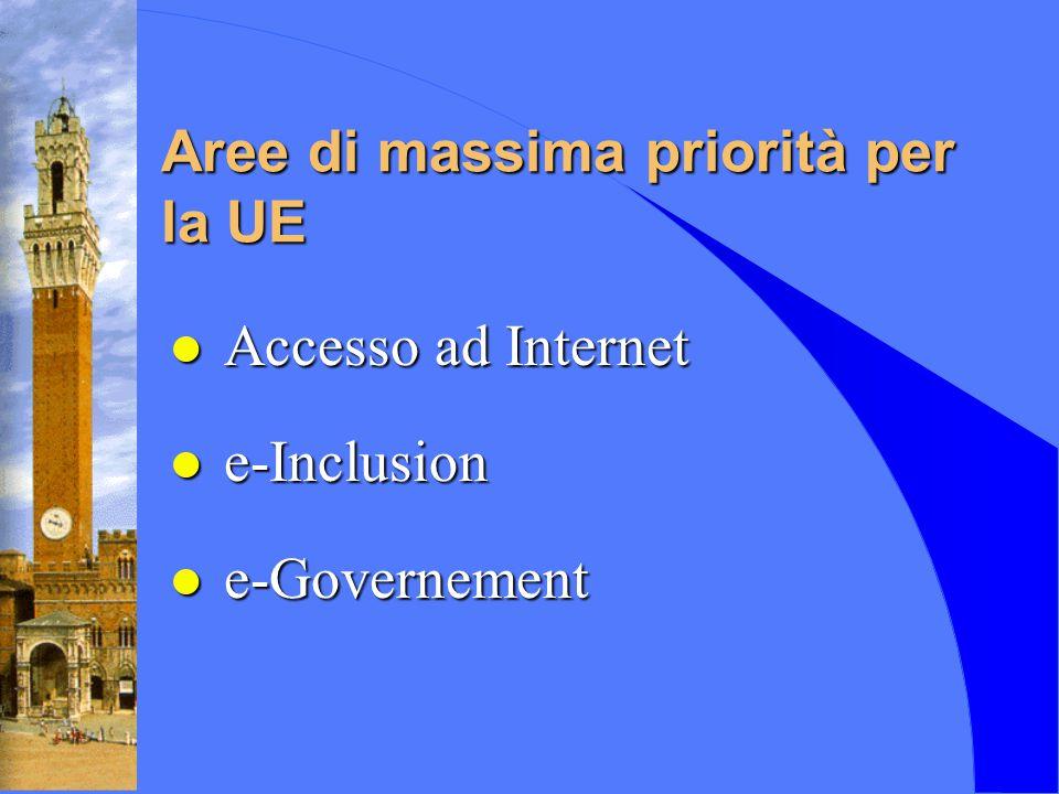 l Accesso ad Internet l e-Inclusion l e-Governement Aree di massima priorità per la UE Aree di massima priorità per la UE