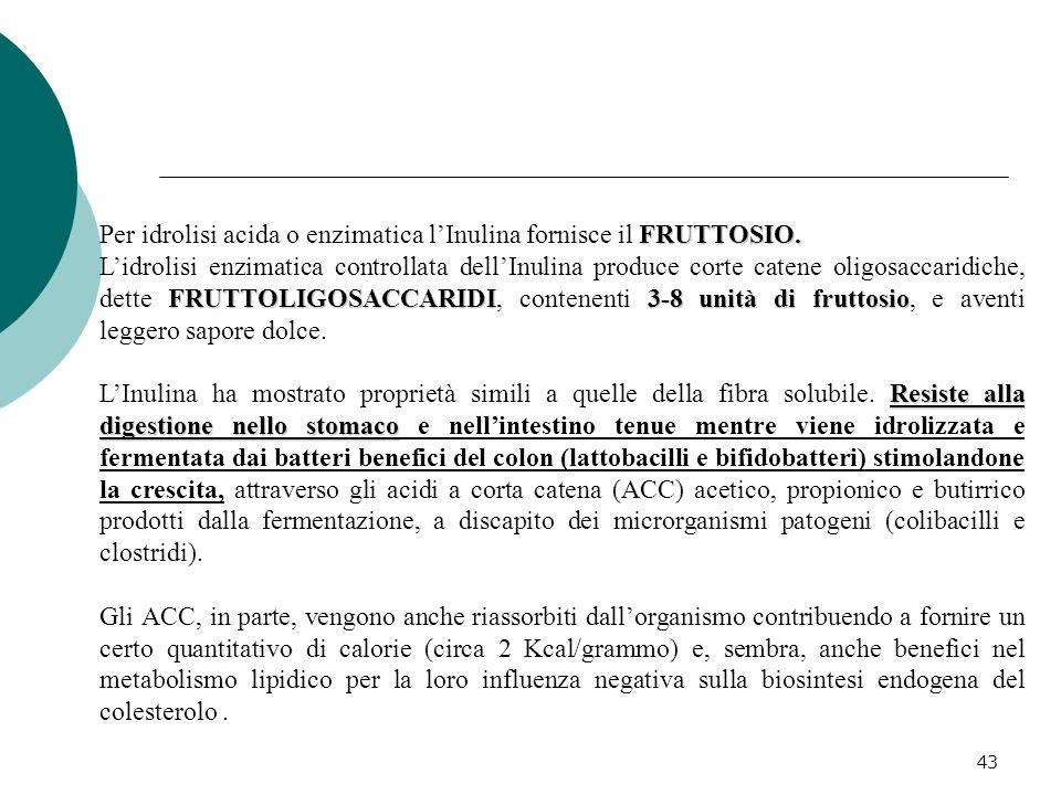 44 Inulinaalimento prebiotico.