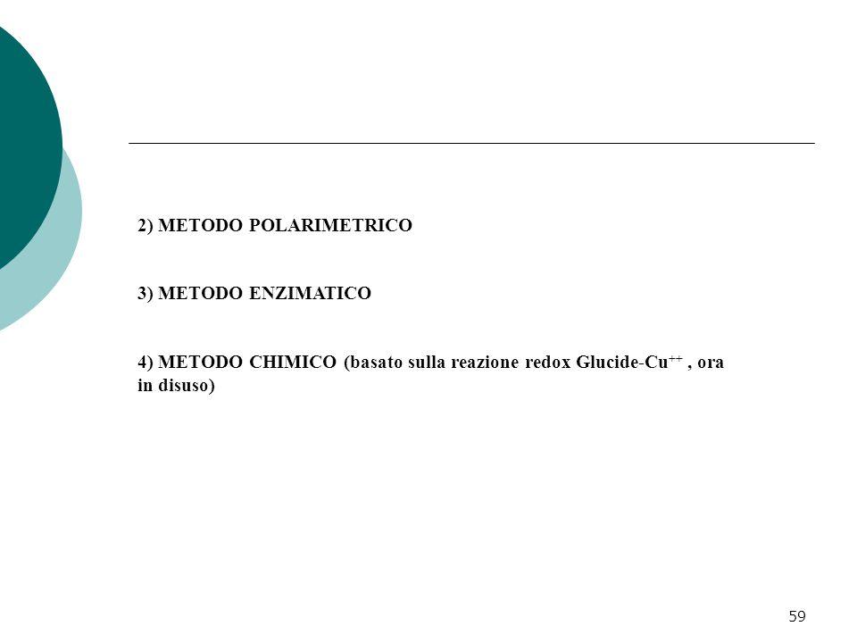 59 2) METODO POLARIMETRICO 3) METODO ENZIMATICO 4) METODO CHIMICO (basato sulla reazione redox Glucide-Cu ++, ora in disuso)