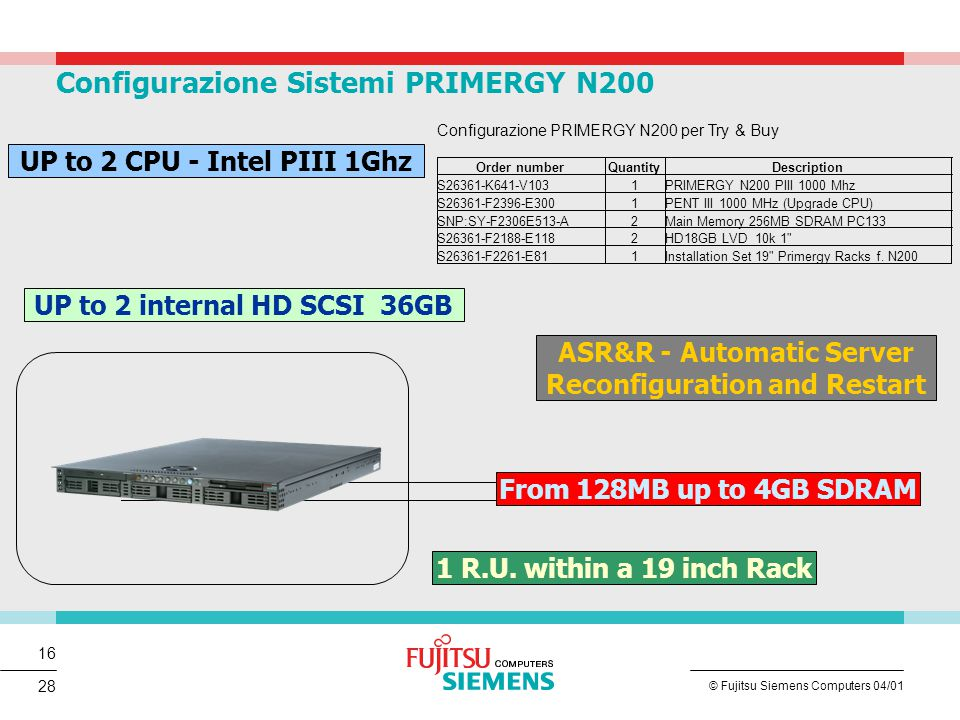 16 © Fujitsu Siemens Computers 04/01 28 Configurazione Sistemi PRIMERGY N200 UP to 2 CPU - Intel PIII 1Ghz From 128MB up to 4GB SDRAM UP to 2 internal HD SCSI 36GB 1 R.U.