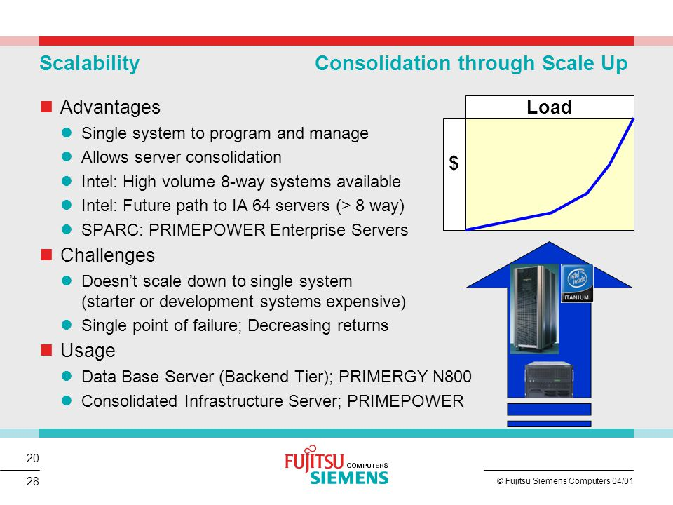 20 © Fujitsu Siemens Computers 04/01 28 Load $ Scalability Consolidation through Scale Up Advantages Single system to program and manage Allows server consolidation Intel: High volume 8-way systems available Intel: Future path to IA 64 servers (> 8 way) SPARC: PRIMEPOWER Enterprise Servers Challenges Doesn't scale down to single system (starter or development systems expensive) Single point of failure; Decreasing returns Usage Data Base Server (Backend Tier); PRIMERGY N800 Consolidated Infrastructure Server; PRIMEPOWER