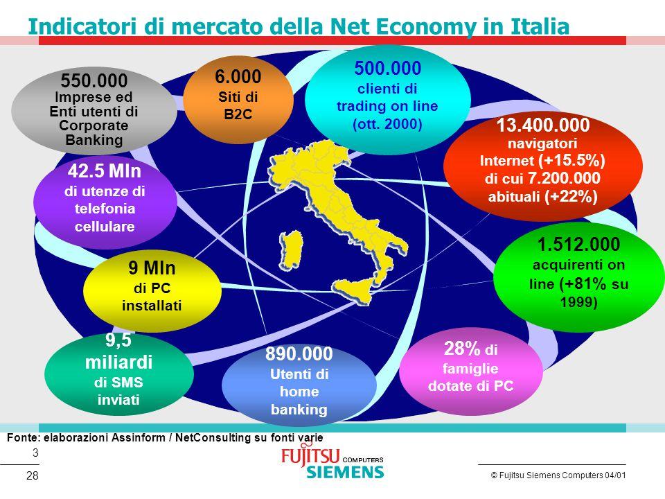 3 © Fujitsu Siemens Computers 04/01 28 Fonte: elaborazioni Assinform / NetConsulting su fonti varie 1.512.000 acquirenti on line (+81% su 1999) 28% di