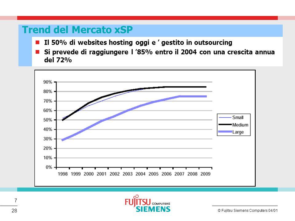 7 © Fujitsu Siemens Computers 04/01 28 Il 50% di websites hosting oggi e ' gestito in outsourcing Si prevede di raggiungere l '85% entro il 2004 con u