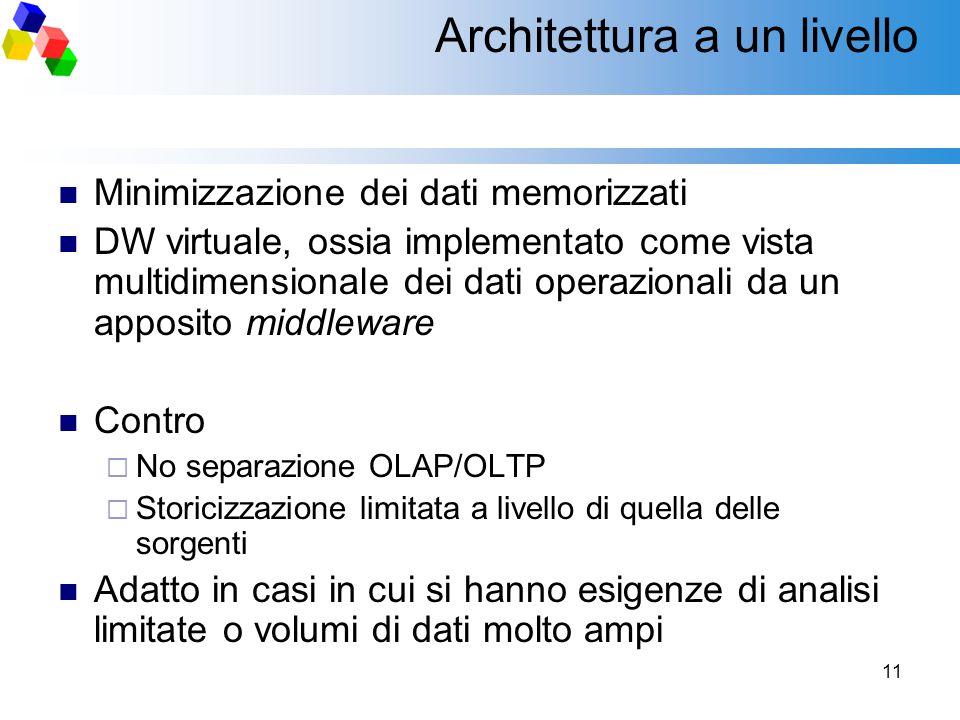 11 Architettura a un livello Minimizzazione dei dati memorizzati DW virtuale, ossia implementato come vista multidimensionale dei dati operazionali da