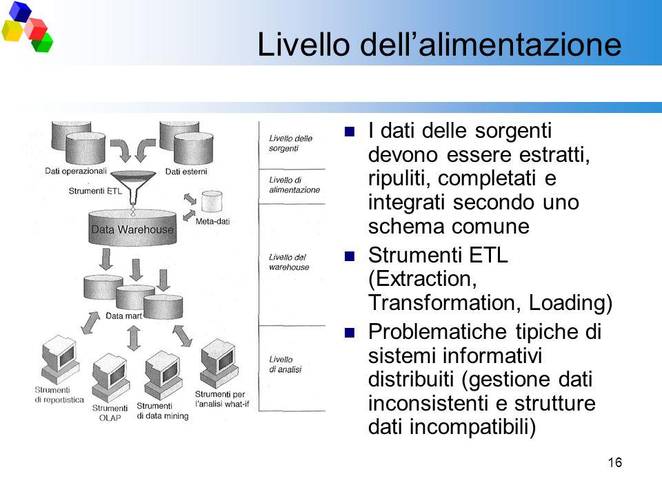 16 Livello dell'alimentazione I dati delle sorgenti devono essere estratti, ripuliti, completati e integrati secondo uno schema comune Strumenti ETL (