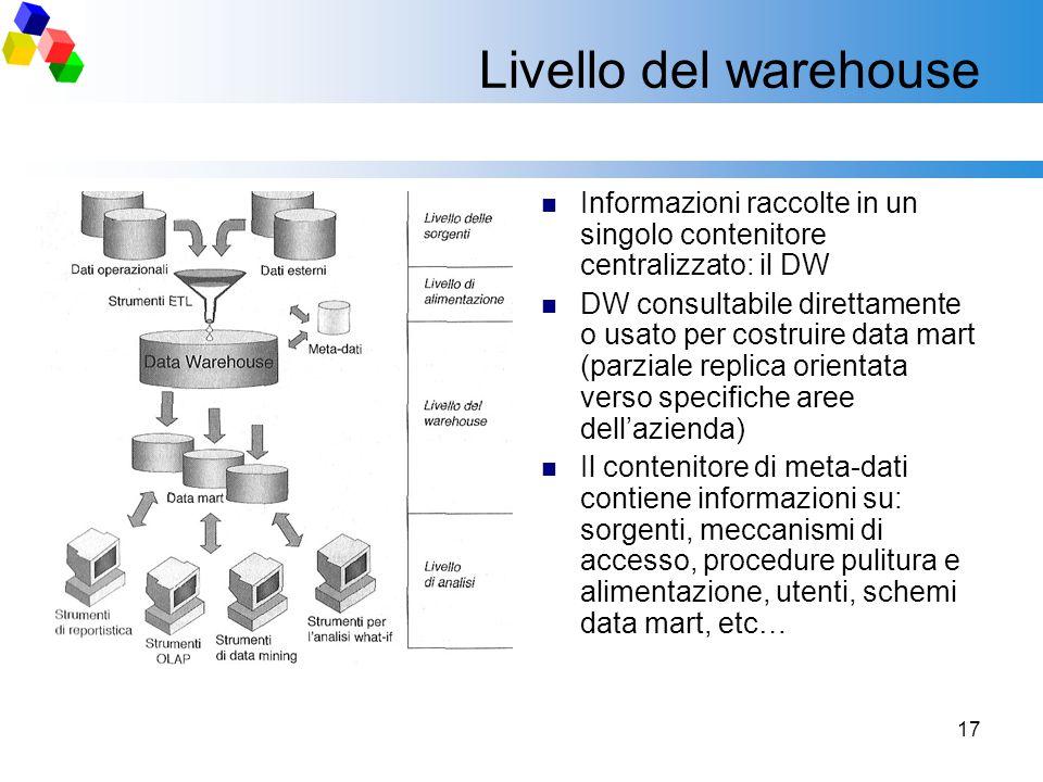 17 Livello del warehouse Informazioni raccolte in un singolo contenitore centralizzato: il DW DW consultabile direttamente o usato per costruire data