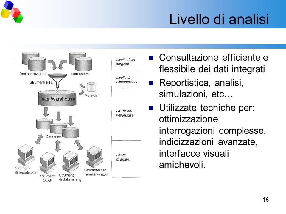18 Livello di analisi Consultazione efficiente e flessibile dei dati integrati Reportistica, analisi, simulazioni, etc… Utilizzate tecniche per: ottim